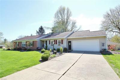 Zanesville Single Family Home For Sale: 1242 East Dr