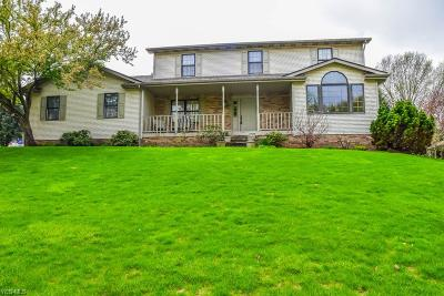 Stark County Single Family Home For Sale: 2243 Eastwood Ave Northeast