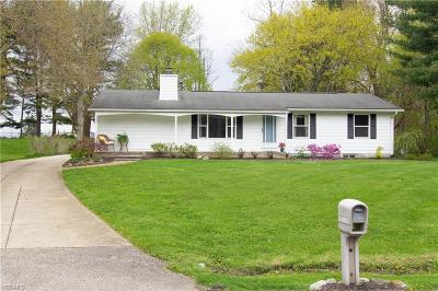 Copley Single Family Home Contingent: 3731 North Sunnyfield Dr