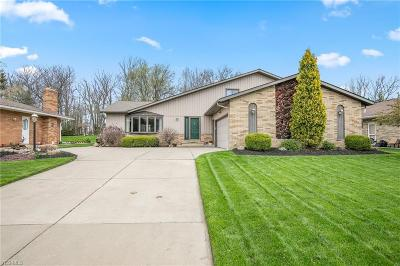 Parma Single Family Home Contingent: 1950 Fay Dr