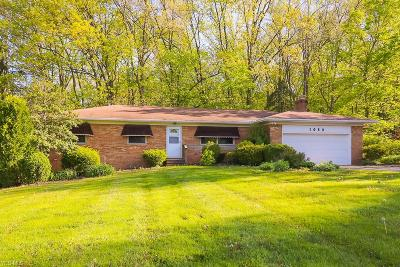 Single Family Home Contingent: 1083 Shepard Hills Blvd