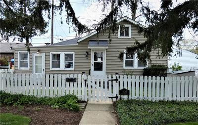 Single Family Home For Sale: 1632 Fruitland Ave