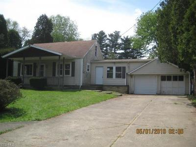 Canton Single Family Home For Sale: 4829 Fields Ave Southwest
