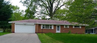 Single Family Home For Sale: 1458 Bruce Rd