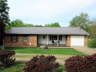 Marietta Single Family Home For Sale: 1324 Lancaster Street