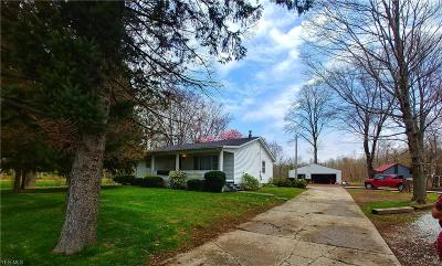 Madison Single Family Home For Sale: 2389 Green Rd