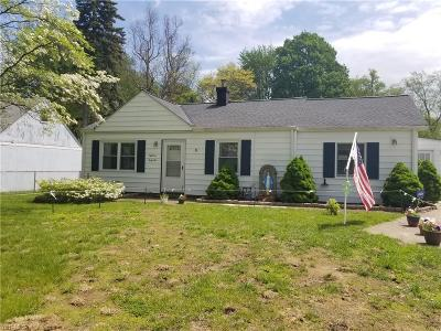 Madison Single Family Home For Sale: 1845 Perth Road