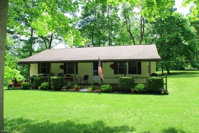 Muskingum County Single Family Home For Sale: 655 Southern Rd