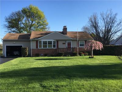 Perry Single Family Home Active Under Contract: 2855 Vermont