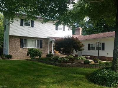Hubbard Single Family Home For Sale: 3215 Pothour Wheeler Road