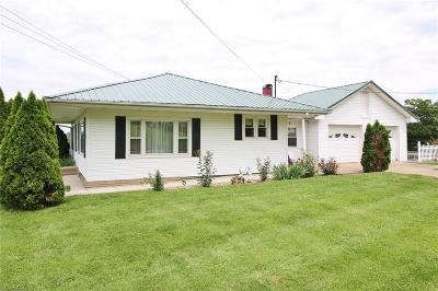 Single Family Home For Sale: 1825 Greenhouse Road