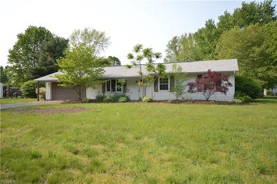Madison Single Family Home For Sale: 6803 Canterbury Drive