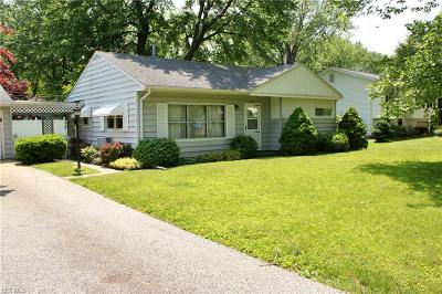 Madison Single Family Home For Sale: 6232 Inverness Drive