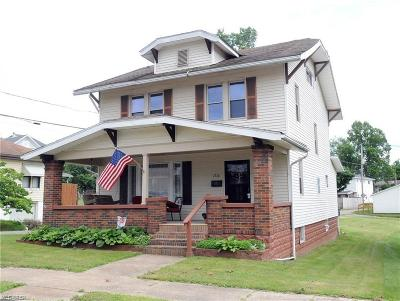 Cambridge Single Family Home Active Under Contract: 1316 Blaine Avenue