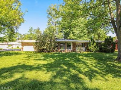 Boardman OH Single Family Home Active Under Contract: $104,000