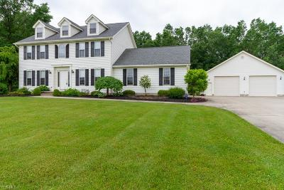 Salem Single Family Home Active Under Contract: 291 Woodsend Drive