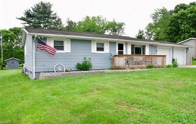 Zanesville Single Family Home Active Under Contract: 2095 Russell Drive
