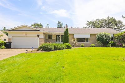 Single Family Home Active Under Contract: 2837 Shaker Crest Boulevard
