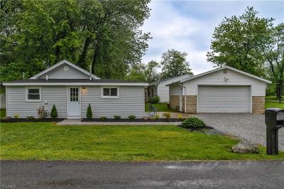 Madison Single Family Home Active Under Contract: 1434 Mohawk Drive