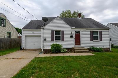 Single Family Home For Sale: 1628 37th Street