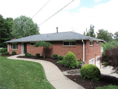 Marietta Single Family Home For Sale: 404 Summit Road