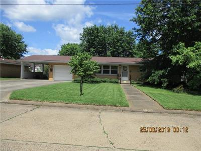 Vienna Single Family Home Active Under Contract: 4609 7th Avenue