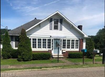Single Family Home Active Under Contract: 518 Front Street