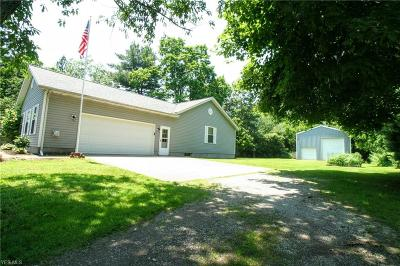 Perry Single Family Home Active Under Contract: 4302 Lane Road