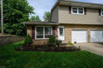 Stark County Multi Family Home For Sale: 118 Brookfield Street