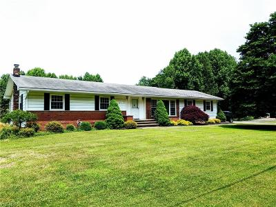 Conneaut Single Family Home For Sale: 3617 Lake Road