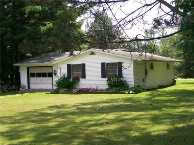 Andover Single Family Home For Sale: 7000 N Clubside Drive