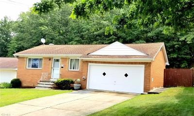 Single Family Home For Sale: 6479 W 29th Street
