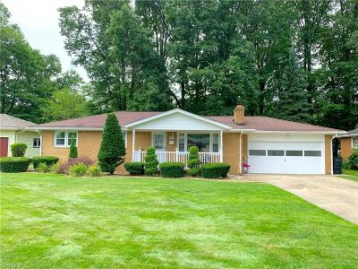 Boardman OH Single Family Home For Sale: $123,800