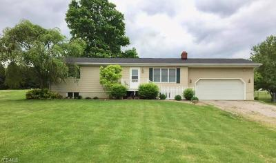 Muskingum County Single Family Home Active Under Contract: 6355 Brentcrest Drive