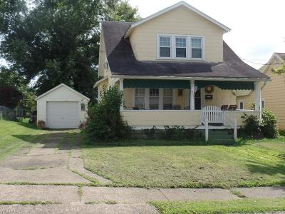 Vienna Single Family Home Active Under Contract: 608 24th Street