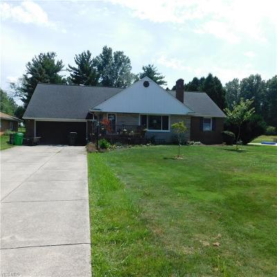 Highland Heights Single Family Home Active Under Contract: 5700 Highland Road
