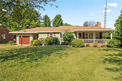Salem Single Family Home For Sale: 14140 S Pricetown Road
