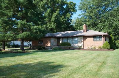 Independence Single Family Home For Sale: 7631 Montello Road