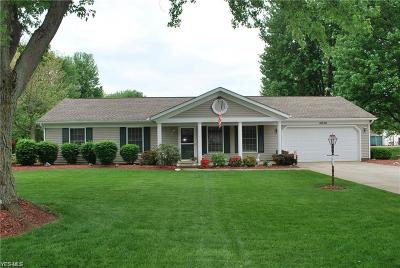 Perry Single Family Home Active Under Contract: 4640 Milford Drive