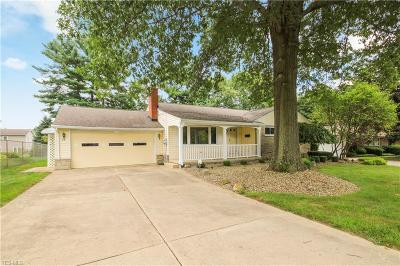 Poland Single Family Home For Sale: 37 Orchard Drive
