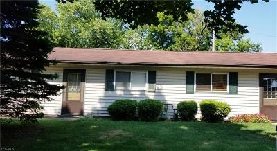 Multi Family Home Pending: 212-216 4th Street