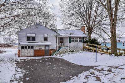 Single Family Home For Sale: 3614 Union Avenue