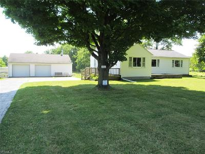 Salem Single Family Home For Auction: 1862 Depot Road