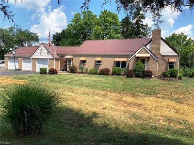 Marietta Single Family Home Active Under Contract: 900 Glendale Road