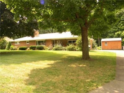 Single Family Home For Sale: 811 Fairview Place