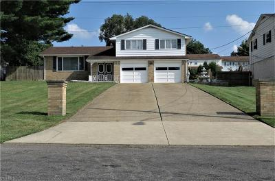 Single Family Home For Sale: 1006 48th Street