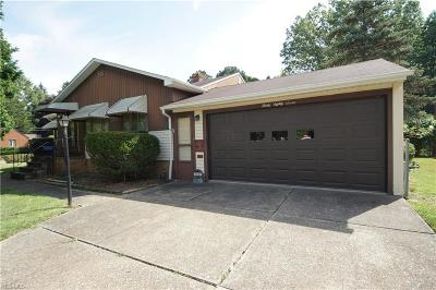 Single Family Home Active Under Contract: 3087 Walter Road