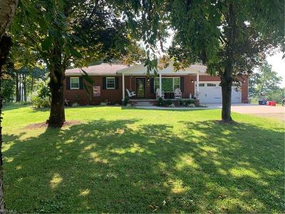 Marietta Single Family Home Active Under Contract: 1320 Reed Road