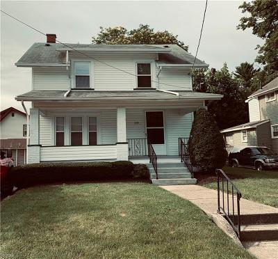 Stark County Single Family Home For Sale: 606 19th Street