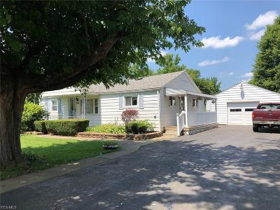 Single Family Home For Auction: 4225 30th Street